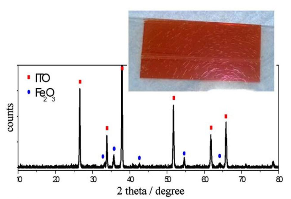 Vacuum-annealing induces sub-surface redox-states in surfactant-structured alpha-Fe2O3 photoanodes prepared by ink-jet printing
