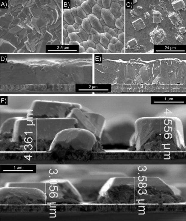 Characterization of defects in copper antimony disulfide