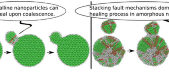Computational Modeling for the Ag Nanoparticle Coalescence Process: A Case of Surface Plasmon Resonance
