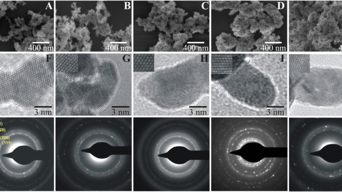 Microwave-Assisted Synthesis of Pt-Au Nanoparticles with Enhanced Electrocatalytic Activity for the Oxidation of Formic Acid